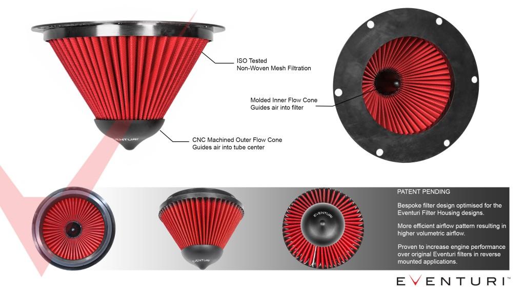 Eventuri Bespoke Filters Air Intake System