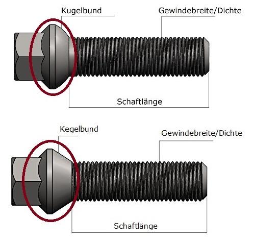 Schrauben Kugel- und Kegelbund für die Montage von Spurplatten